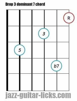 Drop 3 dominant 7 chord 7