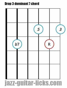 Drop 3 dominant 7 chord 8