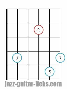 Drop 3 major 7 guitar chord 3 1