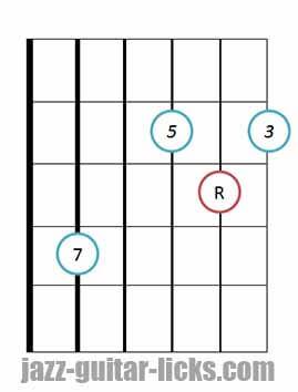 Drop 3 major 7 guitar chord 5 1