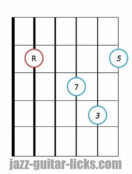 Drop 3 major 7 guitar chord 8