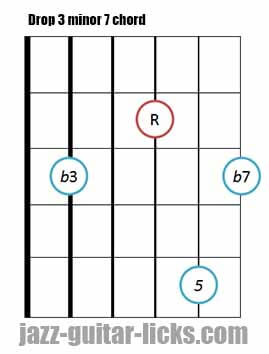 Drop 3 minor 7 guitar chord 4