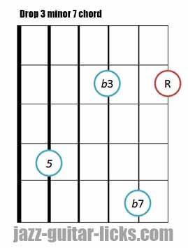 Drop 3 minor 7 guitar chord 8