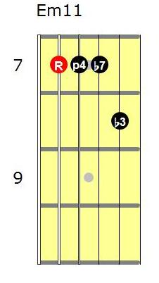Em11 guitar chord