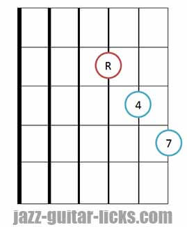 Fourths chord guitar diagram 4