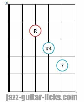 Fourths chord guitar shape 2