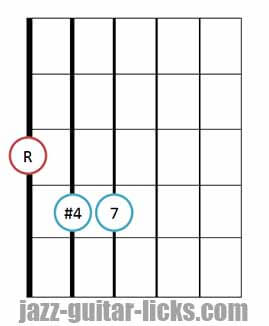 Fourths chord guitar shape