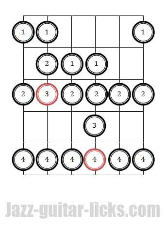 G bebop dominant scale guitar diagram fingerings 2