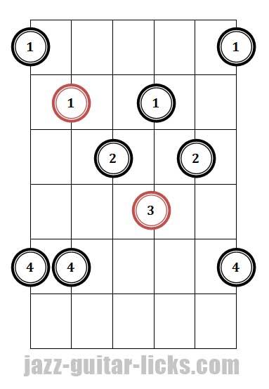 Half diminished guitar arpeggio pattern 2 fingering