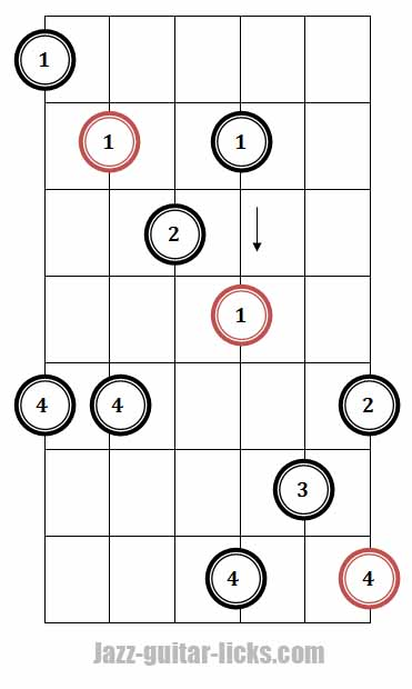 Half-diminished Arpeggios For guitar - Theory Lesson