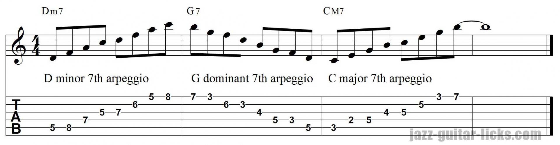 II-V-I jazz guitar arpeggios licks with tabs