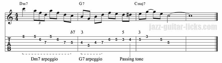 II V I jazz guitar lick