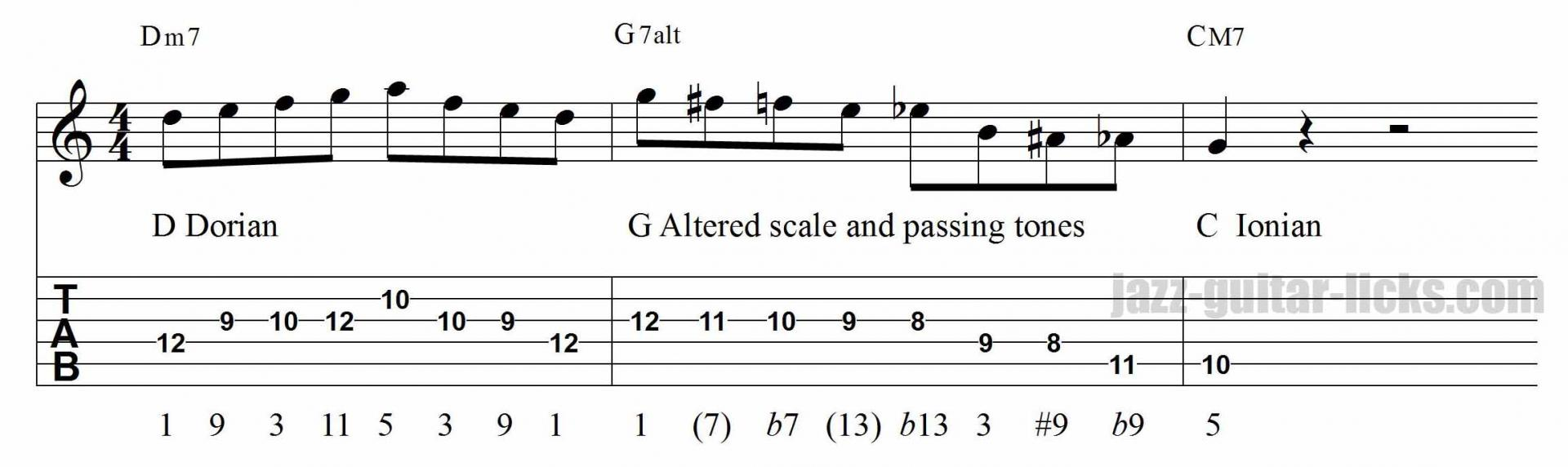 II-V-I jazz guitar altered lick with tabs