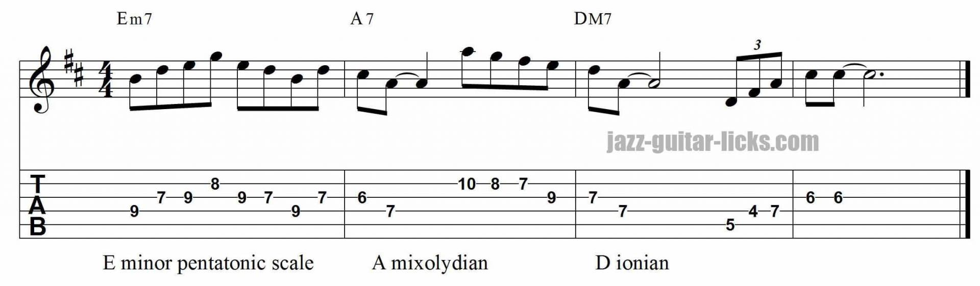 Ii v i lick minor pentatonic scale