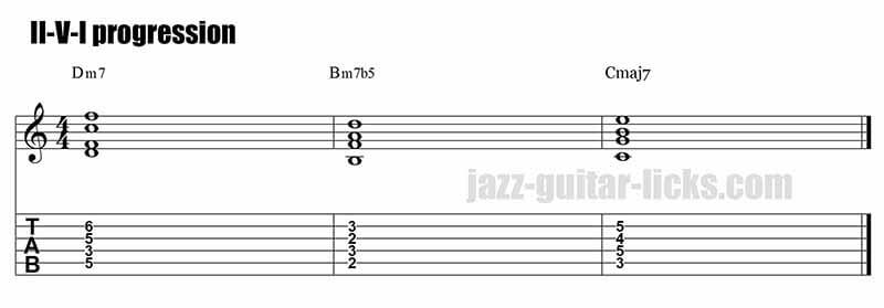Whats A Half Diminished Chord M7b5 How To Use It