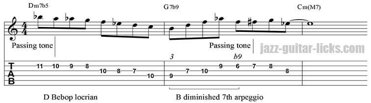 Ii v i minor jazz guitar lick