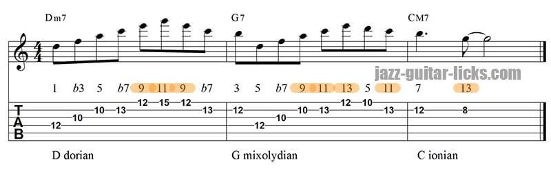 II-V-I jazz guitar lick - extensions