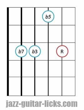 m7b5 chord guitar diagram 5 4