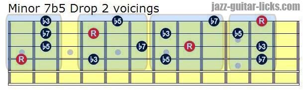 minor 7b5 drop 2 voicings for guitar