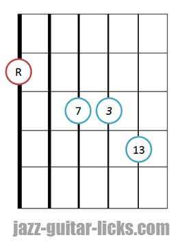 Major 13th jazz guitar chord 5
