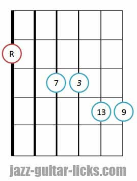 Major 13th jazz guitar chord