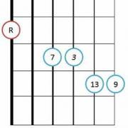 Major 13th jazz guitar chord