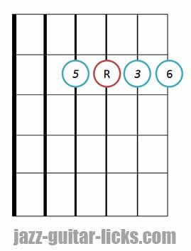 Major 6 guitar chord bass on fourth string fifth in the bass
