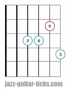 Major 6 guitar chord bass on fourth string third in the bass