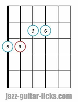 Major 6 guitar chord position bass on 6th string fifth in the bass