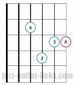 Major 6 guitar chord 14