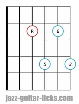 Major 6 guitar chord bass on fourth string