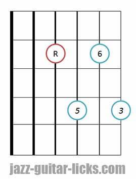 Major 6 guitar chord bass on fourth string