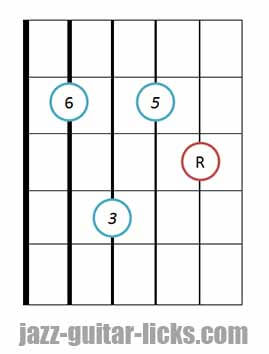 Major 6 guitar chord bass on fifth string sixth in the bass