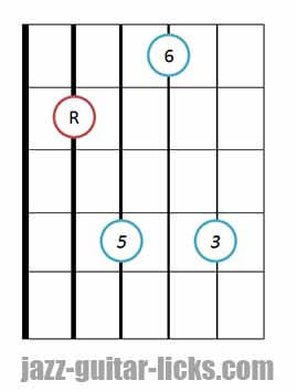 Major 6 guitar chord bass on 5th string