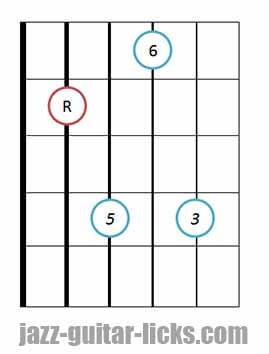 Major 6 guitar chord bass on 5th string