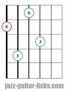 Major 6 guitar chord diagram
