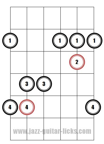 Major 7th guitar arpeggio pattern 2 fingering