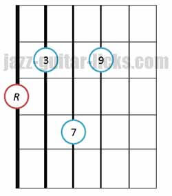 Major 9th guitar chord basic position 1