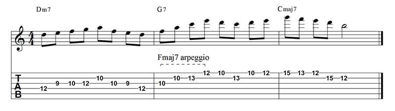 Major 7th Guitar Arpeggio Over A Dominant 7 Chord