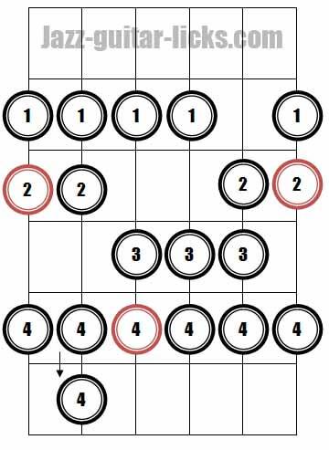 Major bebop scale guitar diagrams and fingerings 1