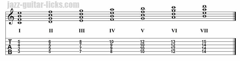 Major scale harmonized in fourths 4 notes