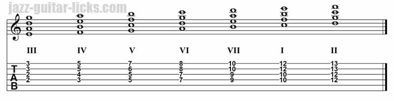 Major scale quartal harmonization