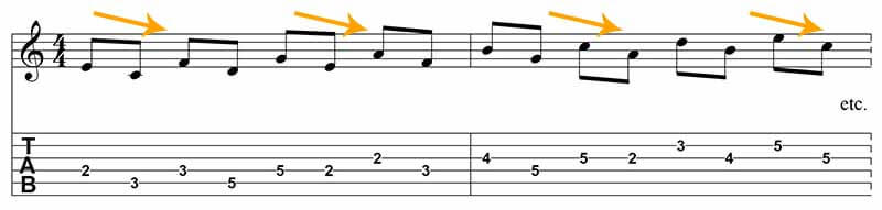 Major scale patterns in thirds down and down