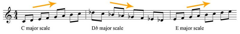 Major scale up and down