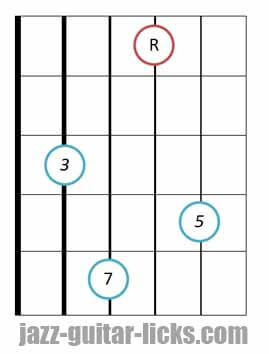 drop 2 Major seventh guitar chord root 5 3