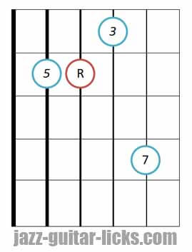drop 2 Major seventh guitar chord root 5 2