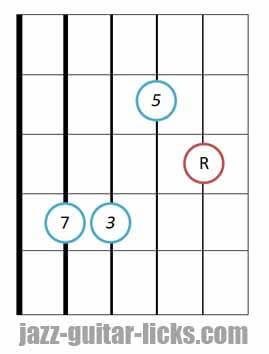 drop 2 Major seventh guitar chord root 5 4