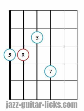 drop 2 Major seventh guitar chord root 6 3