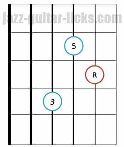 Major triad chord bass on 4th string 2