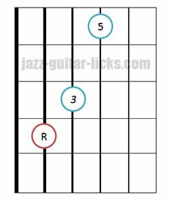 Major triad chord bass on 5th string